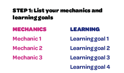 DeconstructingLearningGames1