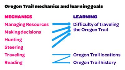 OregonTrail_2
